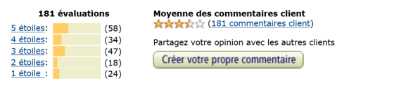 Commentaires Kindle