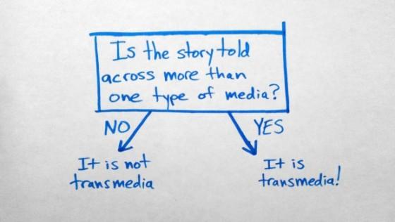 Narration transmedia